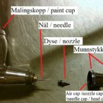 Introduksjon til airbrushing i praksis